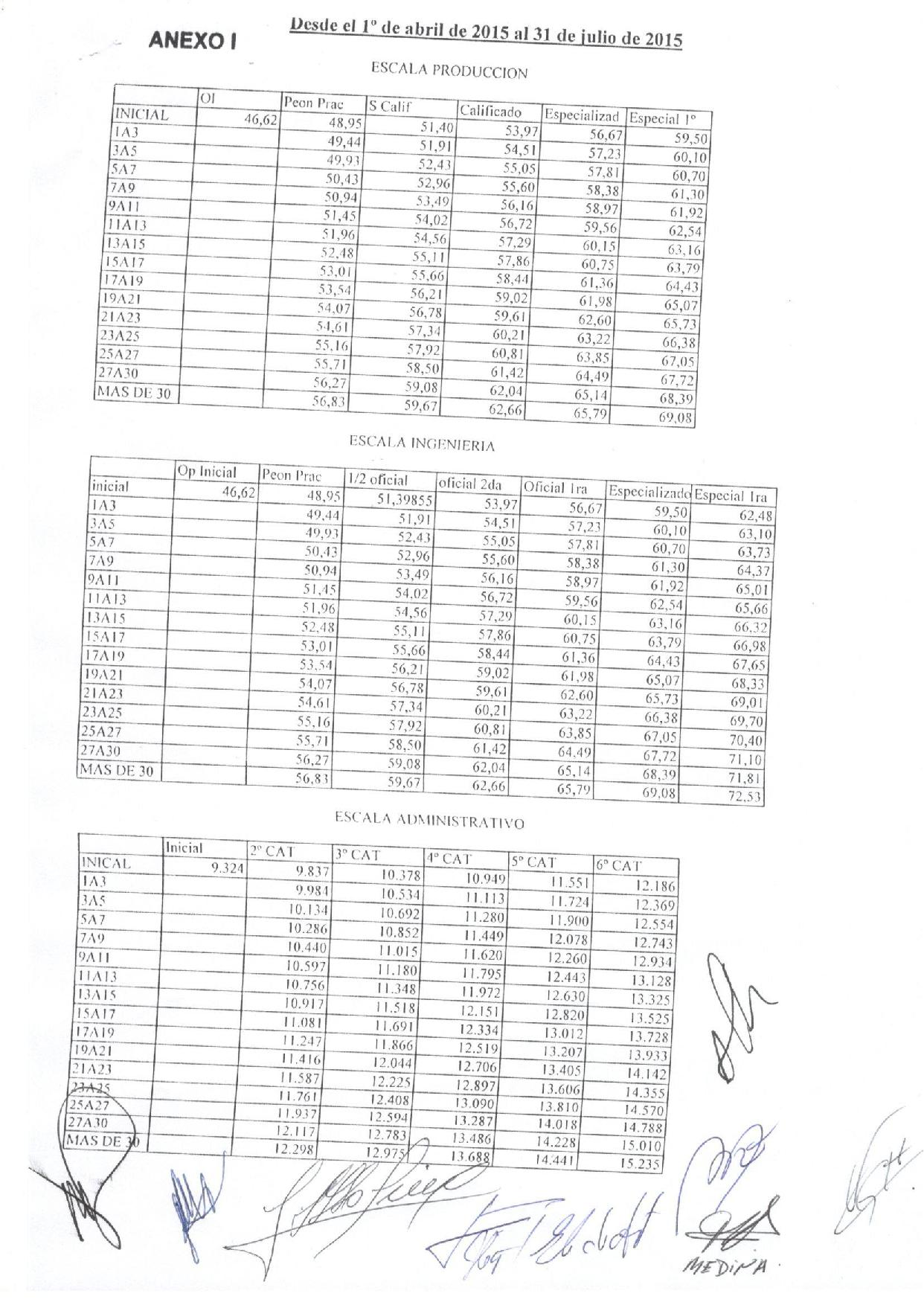 esc. 3-page-001