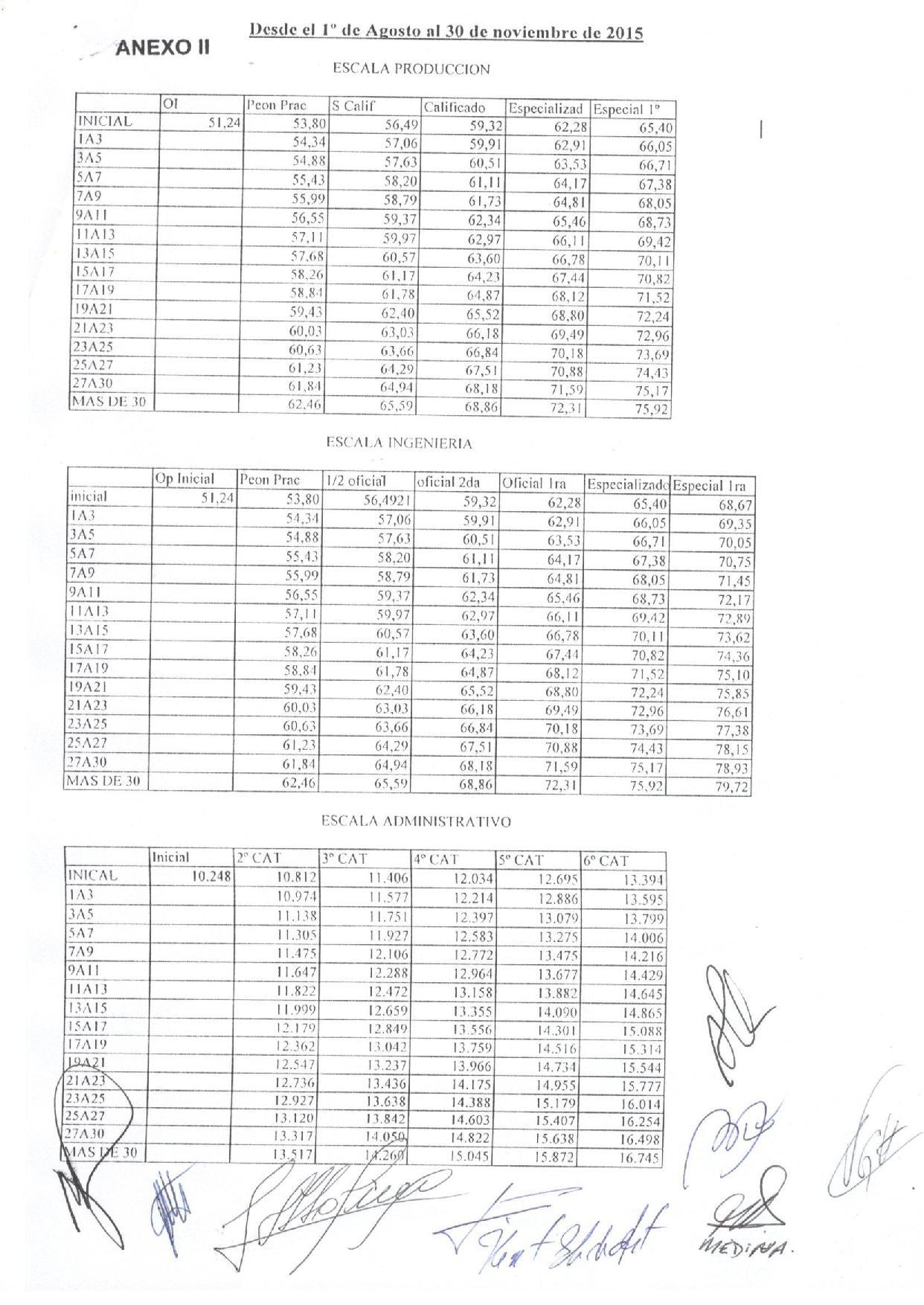 esc. 4-page-001